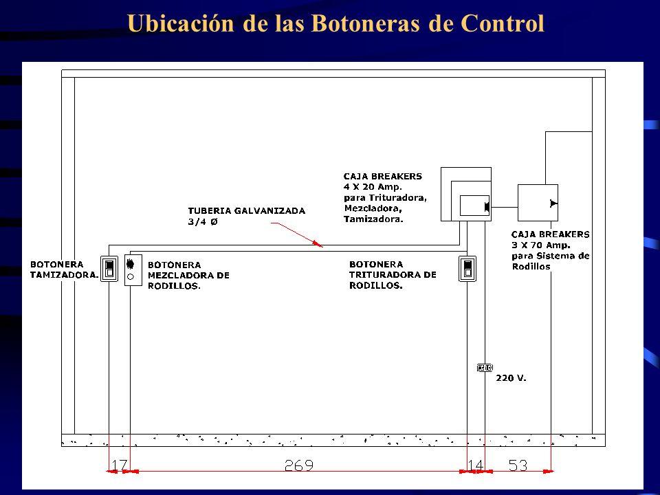 Ubicación de las Botoneras de Control