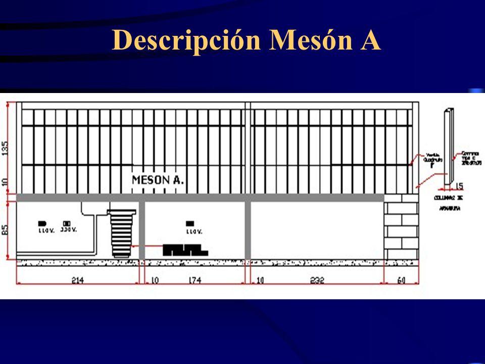 Descripción Mesón A