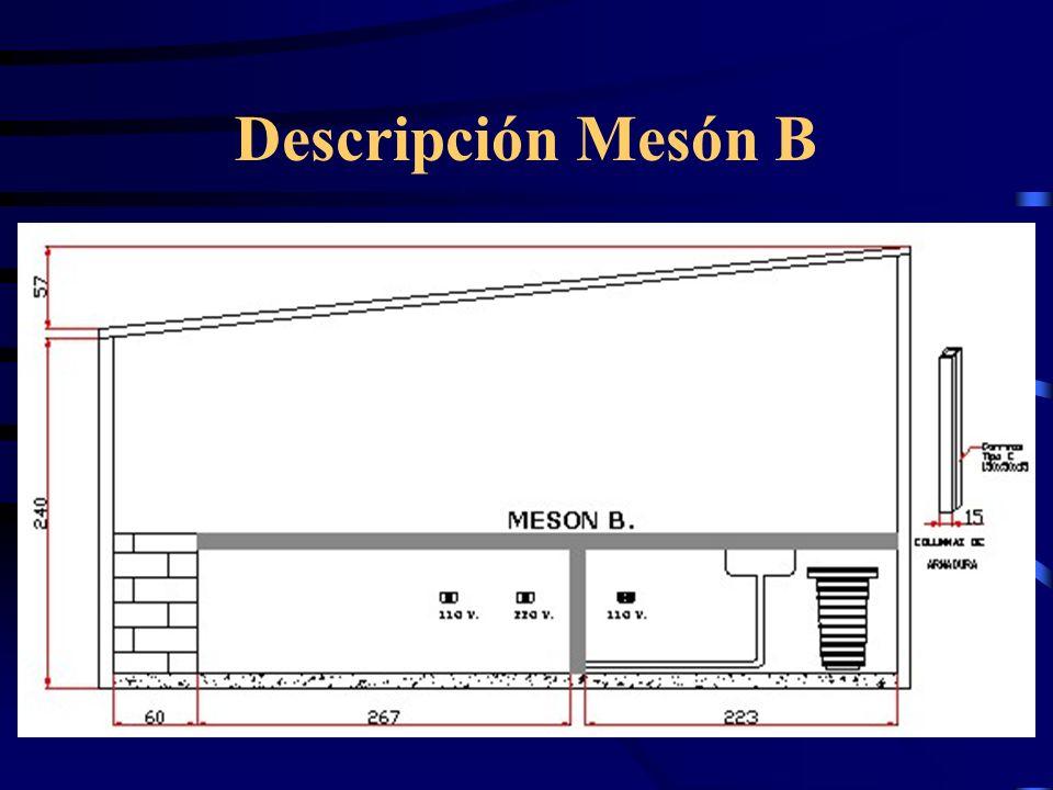Descripción Mesón B