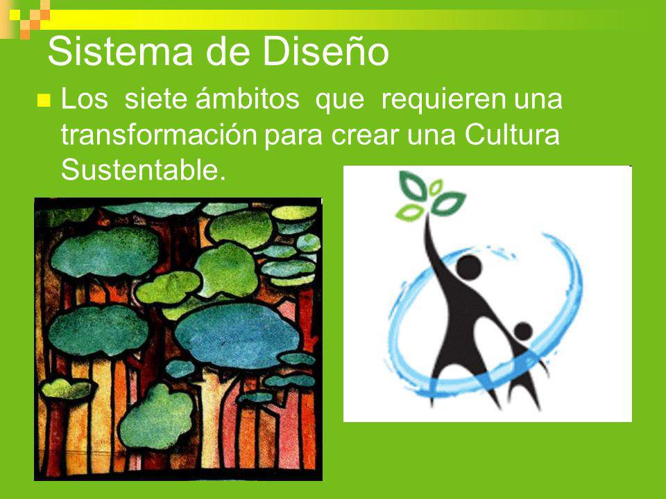 Sistema de DiseñoLos siete ámbitos que requieren una transformación para crear una Cultura Sustentable.
