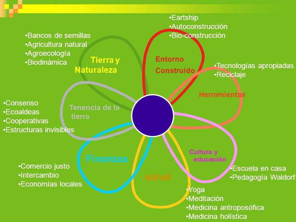 Finanzas salud Tierra y Naturaleza Eartship Autoconstrucción