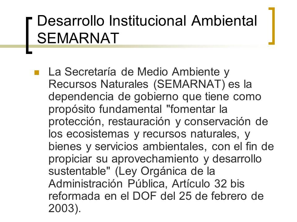 Desarrollo Institucional Ambiental SEMARNAT