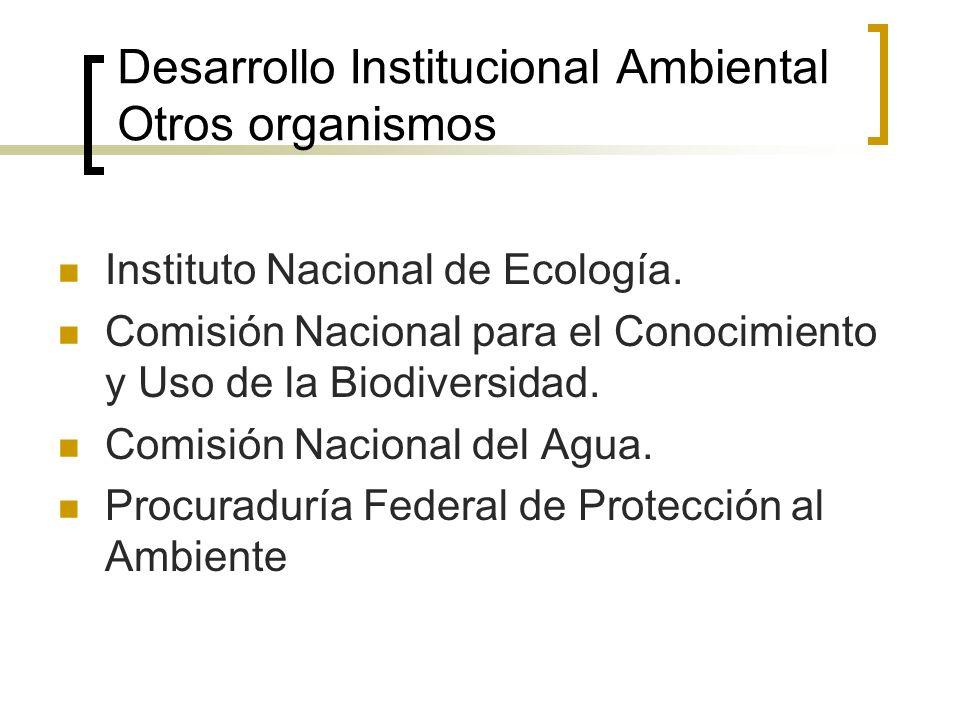 Desarrollo Institucional Ambiental Otros organismos