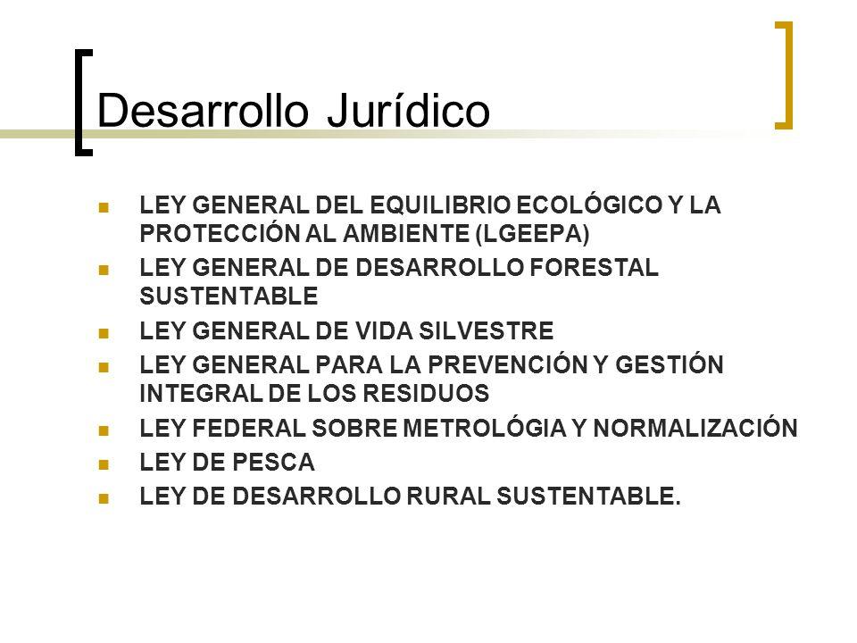 Desarrollo Jurídico LEY GENERAL DEL EQUILIBRIO ECOLÓGICO Y LA PROTECCIÓN AL AMBIENTE (LGEEPA) LEY GENERAL DE DESARROLLO FORESTAL SUSTENTABLE.