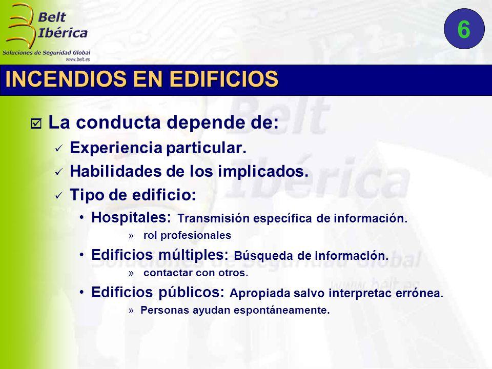 6 INCENDIOS EN EDIFICIOS La conducta depende de: