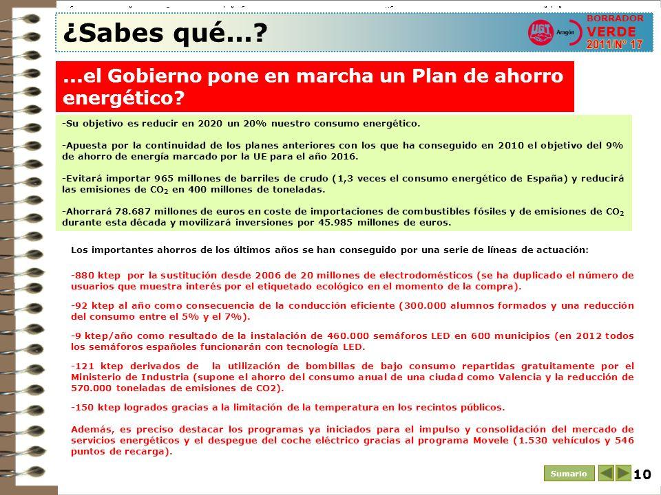 ¿Sabes qué... BORRADOR VERDE. 2011/Nº 17. ...el Gobierno pone en marcha un Plan de ahorro energético