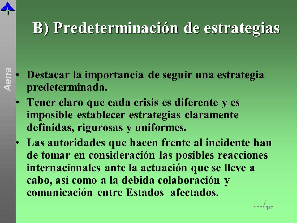 B) Predeterminación de estrategias