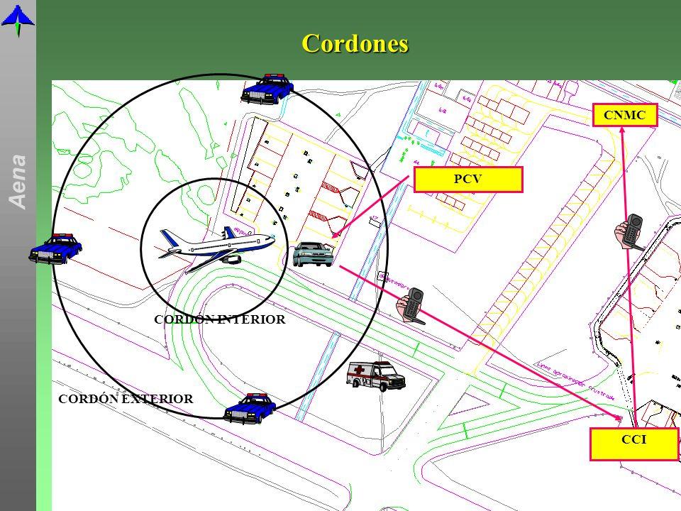 Cordones CORDÓN EXTERIOR CORDÓN INTERIOR PCV CCI CNMC Figura nº 4