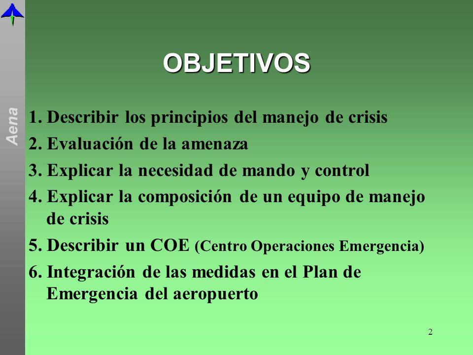 OBJETIVOS 1. Describir los principios del manejo de crisis