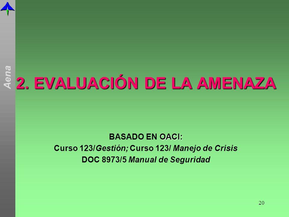2. EVALUACIÓN DE LA AMENAZA