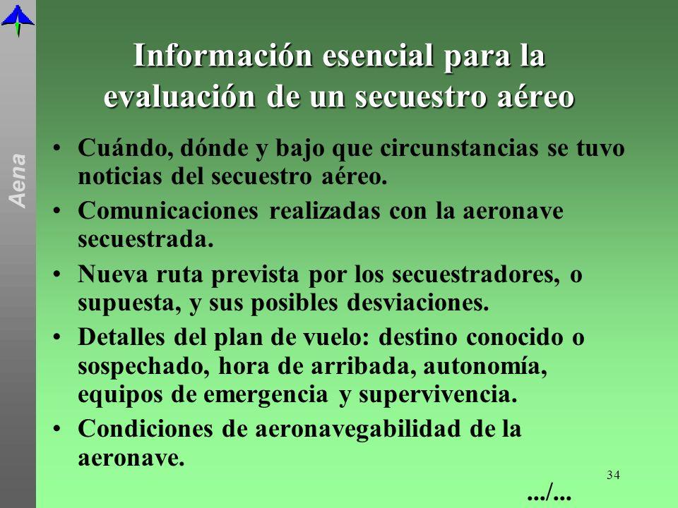 Información esencial para la evaluación de un secuestro aéreo