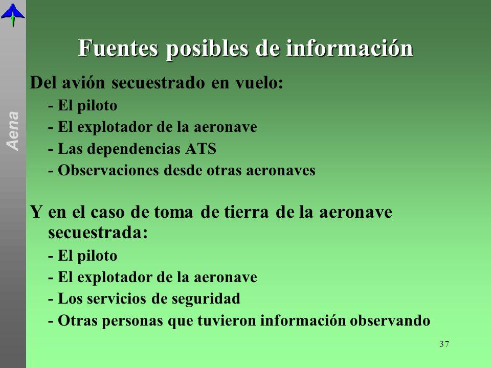 Fuentes posibles de información