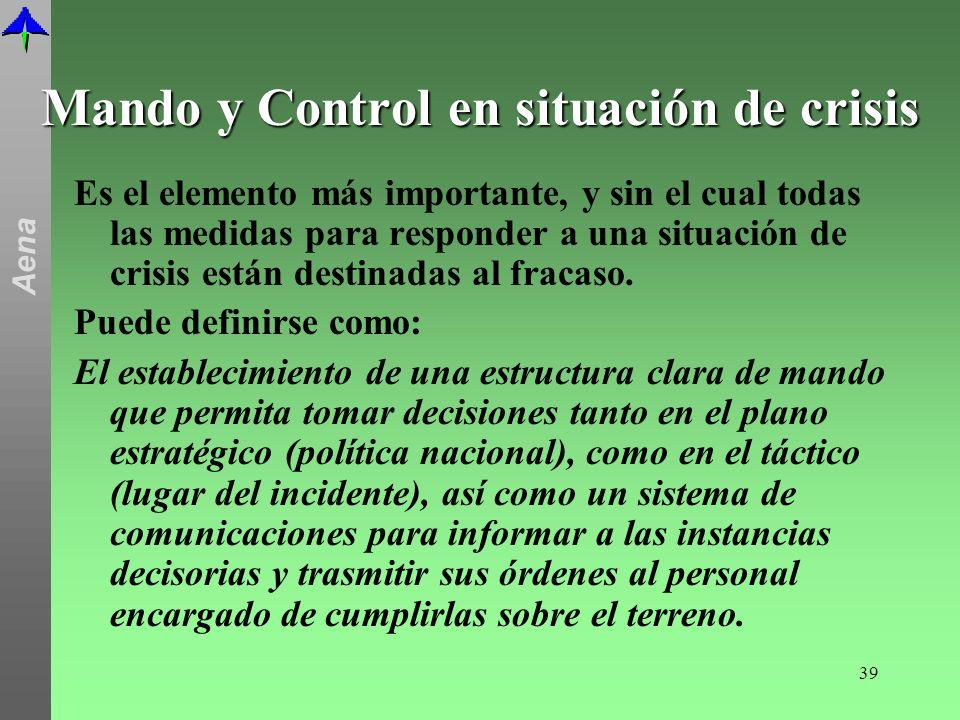Mando y Control en situación de crisis
