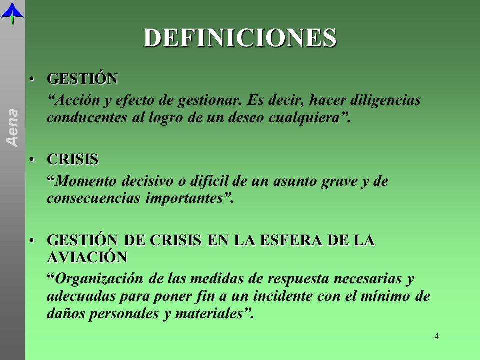 DEFINICIONES GESTIÓN CRISIS