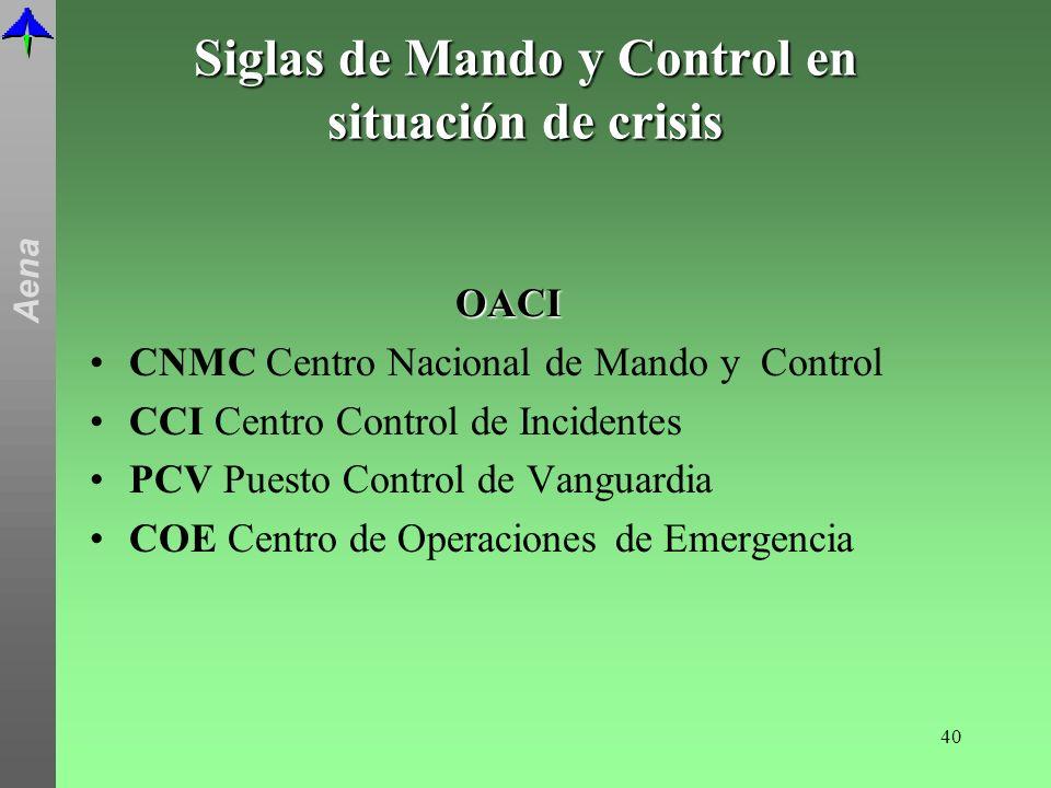 Siglas de Mando y Control en situación de crisis