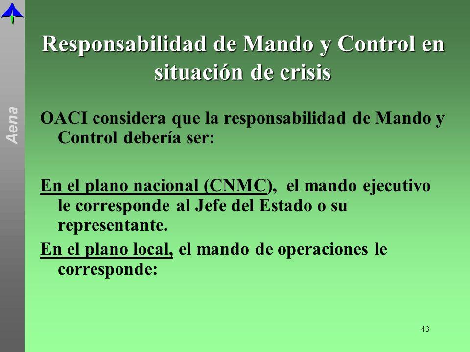 Responsabilidad de Mando y Control en situación de crisis
