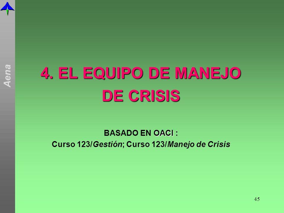 Curso 123/Gestión; Curso 123/Manejo de Crisis