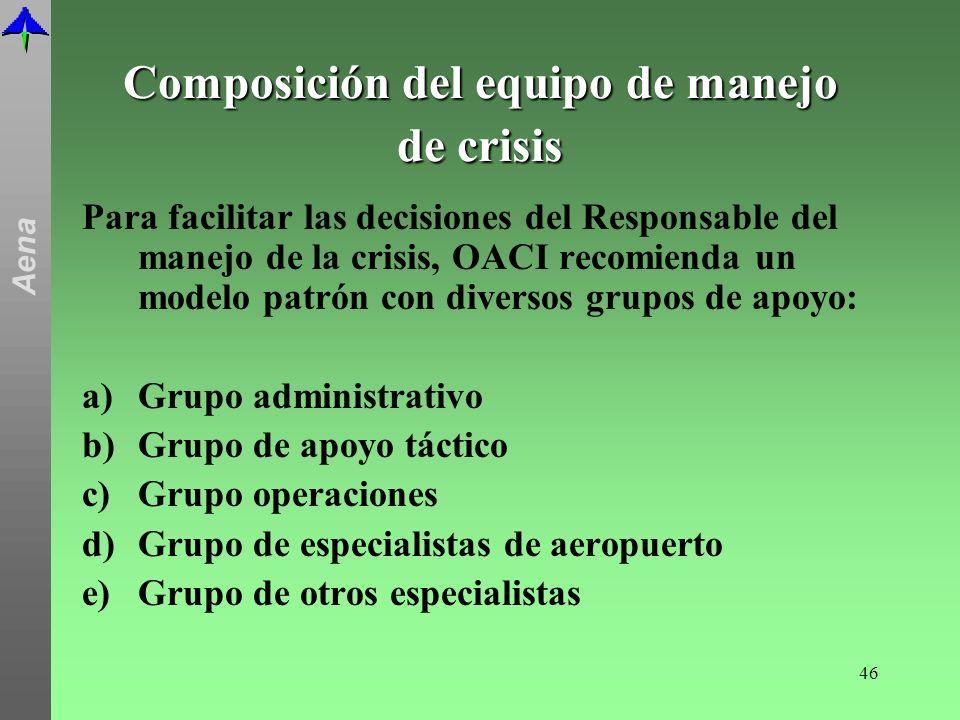 Composición del equipo de manejo de crisis