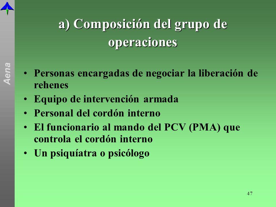 a) Composición del grupo de operaciones