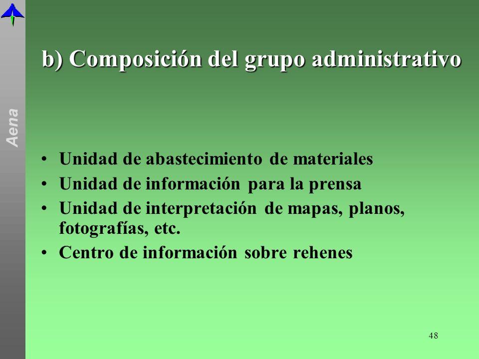 b) Composición del grupo administrativo