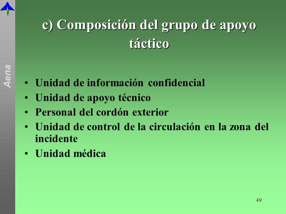 c) Composición del grupo de apoyo táctico