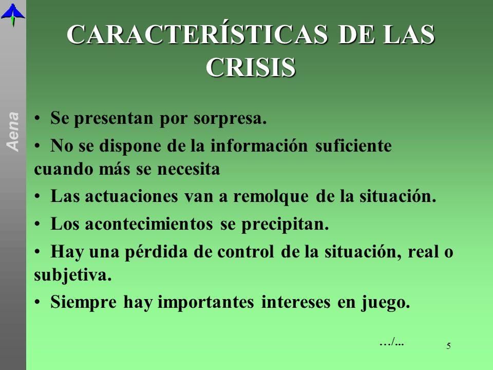 CARACTERÍSTICAS DE LAS CRISIS