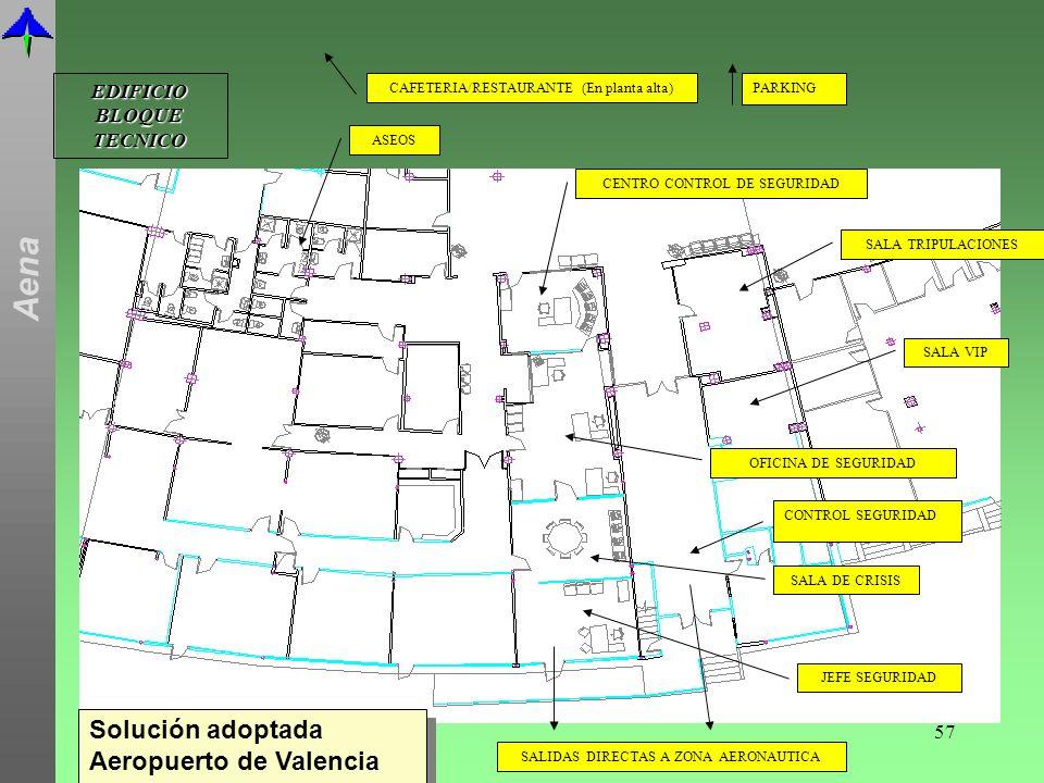 Solución adoptada Aeropuerto de Valencia