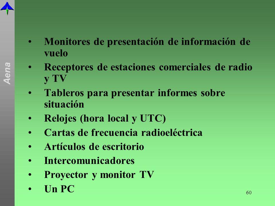 Monitores de presentación de información de vuelo