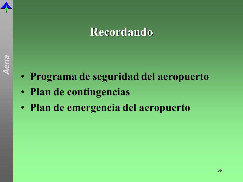 Recordando Programa de seguridad del aeropuerto Plan de contingencias