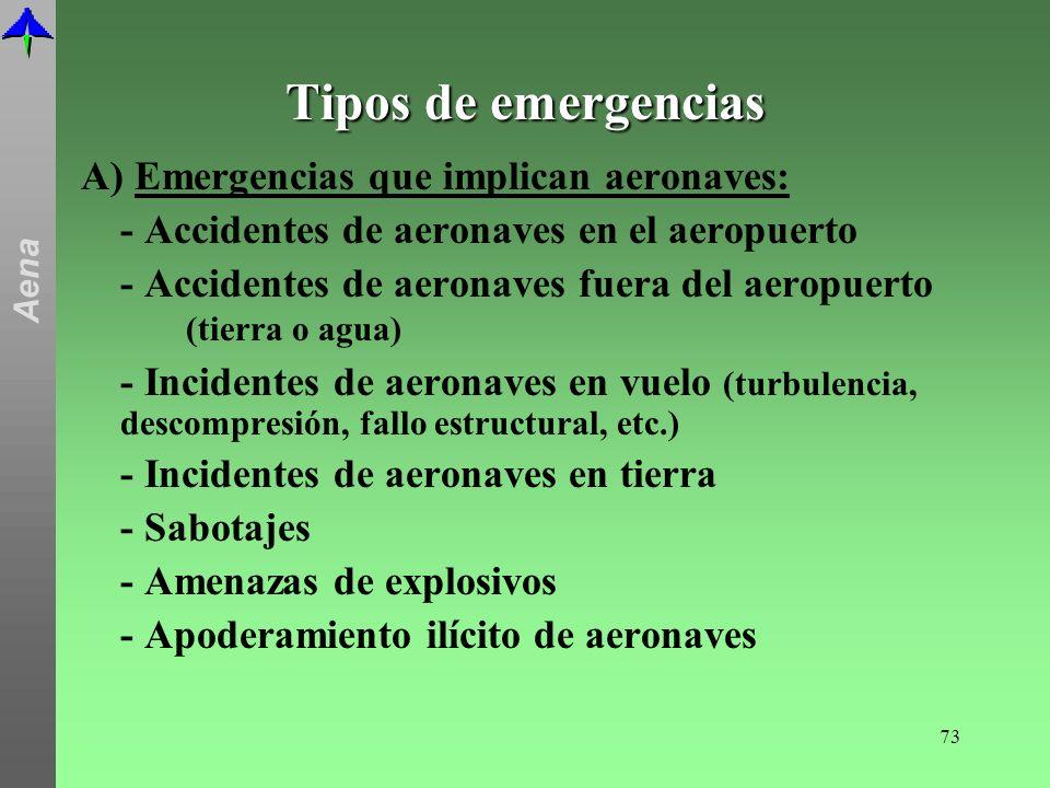Tipos de emergencias A) Emergencias que implican aeronaves: