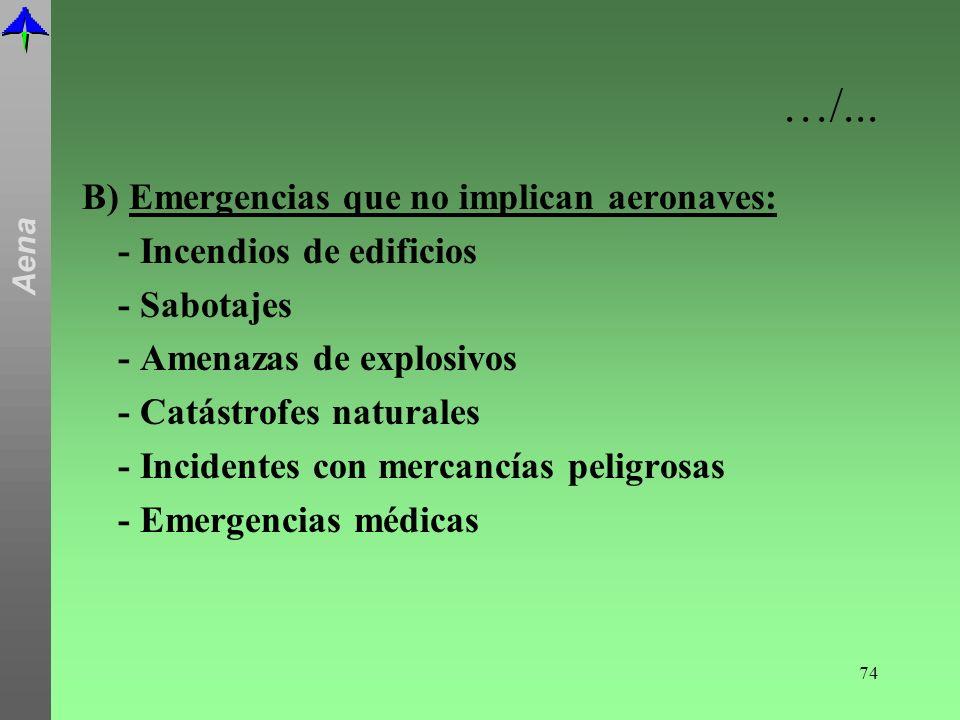 …/... B) Emergencias que no implican aeronaves: