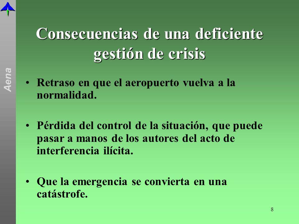Consecuencias de una deficiente gestión de crisis