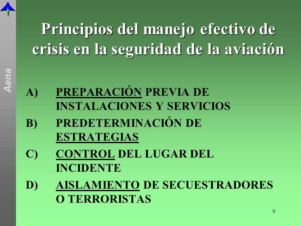 Principios del manejo efectivo de crisis en la seguridad de la aviación