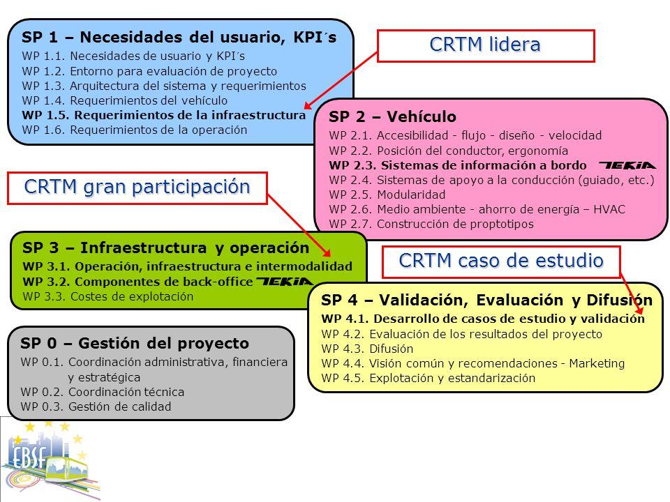CRTM gran participación
