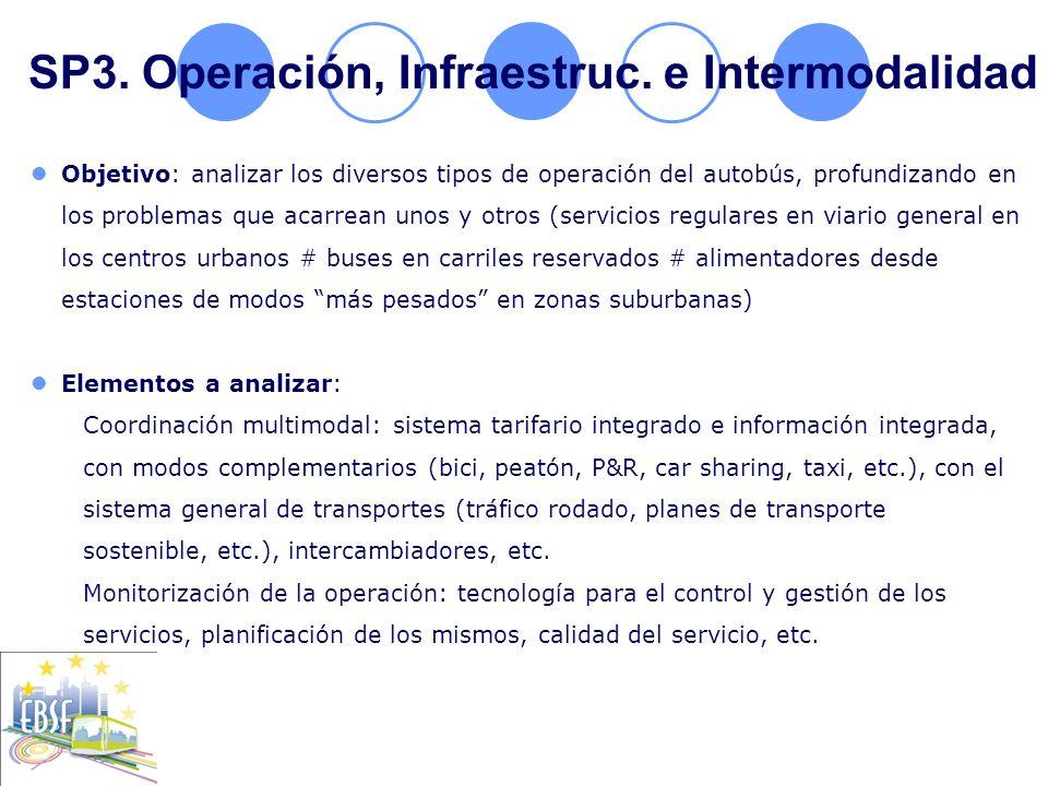 SP3. Operación, Infraestruc. e Intermodalidad