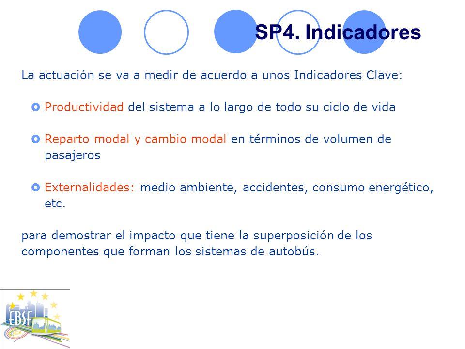 SP4. Indicadores La actuación se va a medir de acuerdo a unos Indicadores Clave: Productividad del sistema a lo largo de todo su ciclo de vida.