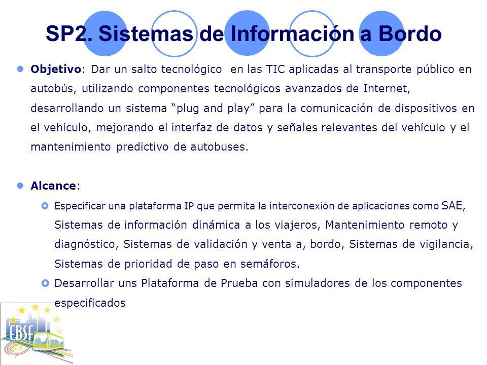 SP2. Sistemas de Información a Bordo