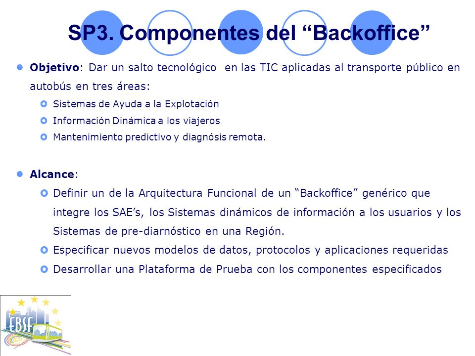 SP3. Componentes del Backoffice