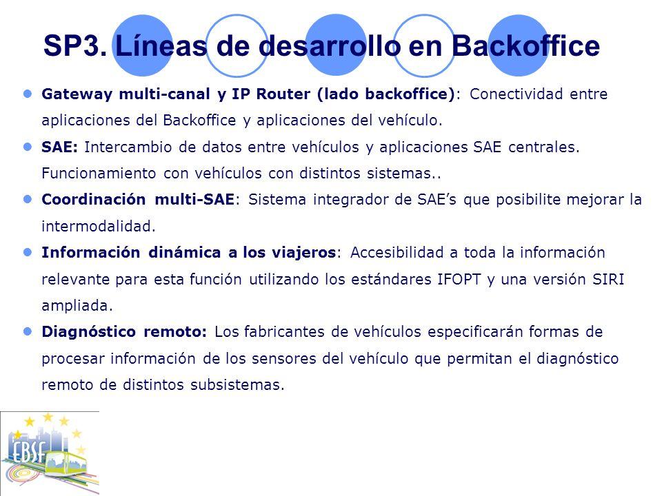 SP3. Líneas de desarrollo en Backoffice