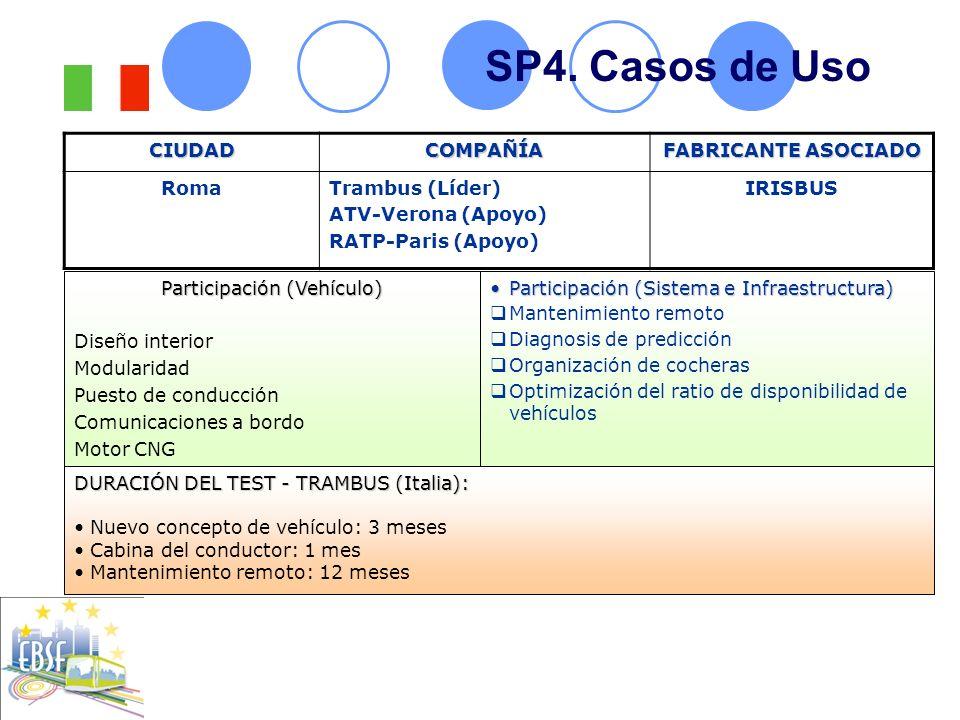 Participación (Vehículo)