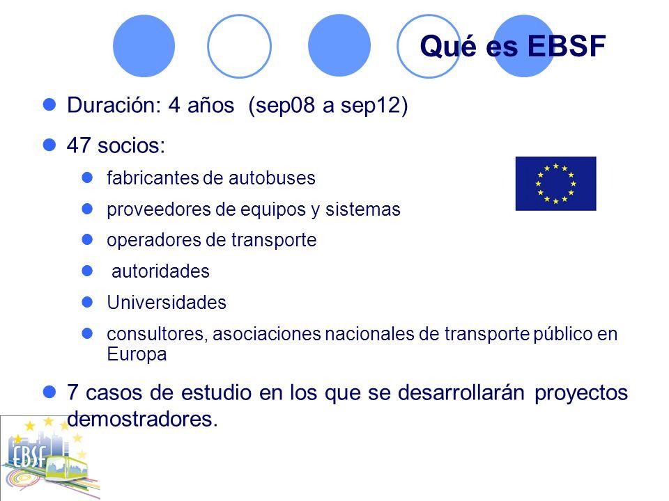 Qué es EBSF Duración: 4 años (sep08 a sep12) 47 socios: