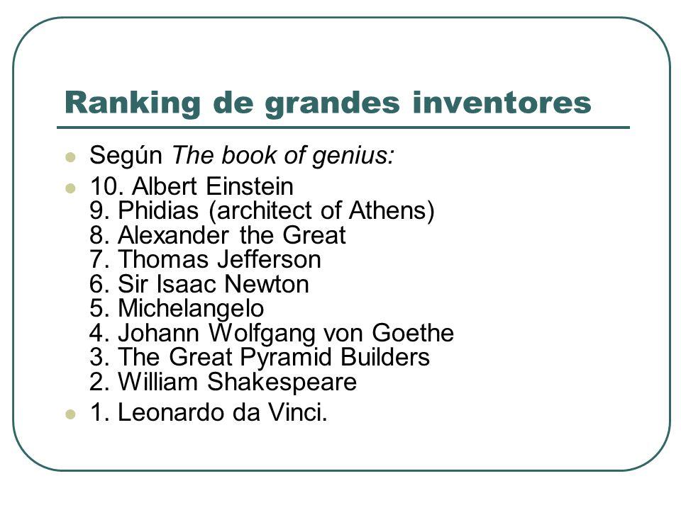 Ranking de grandes inventores