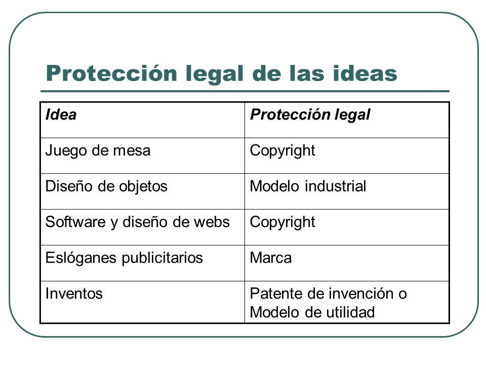 Protección legal de las ideas