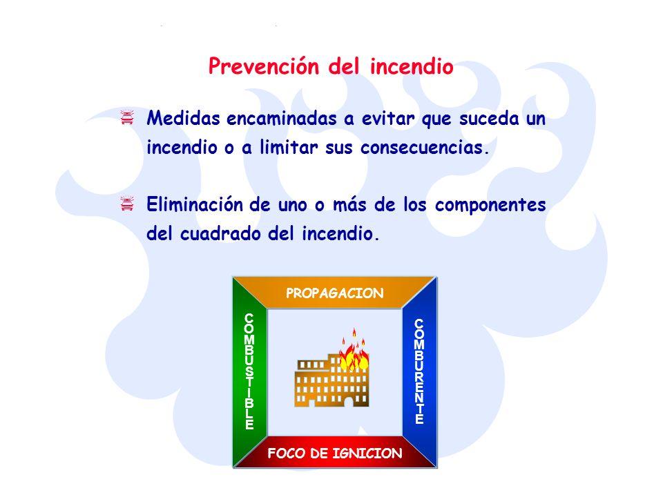 Prevención del incendio