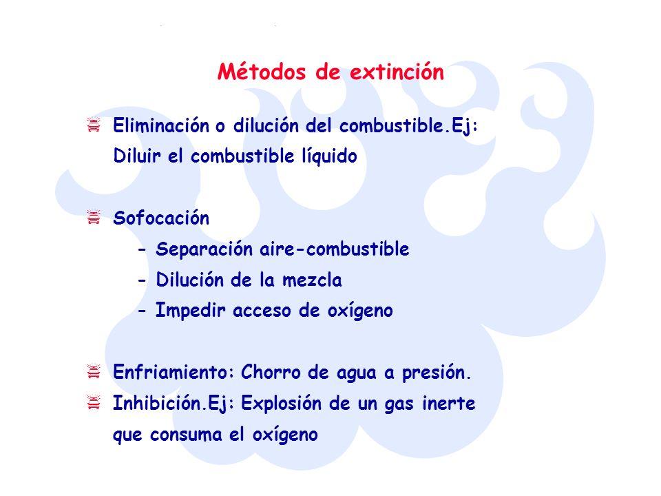 Métodos de extinción Eliminación o dilución del combustible.Ej: Diluir el combustible líquido.
