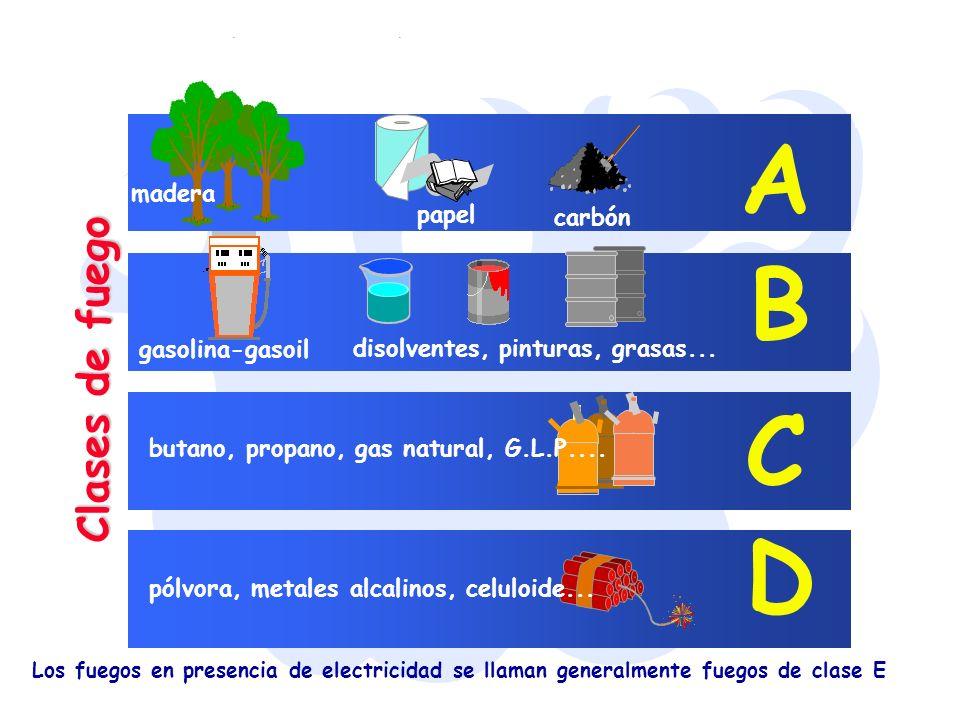 A B C D Clases de fuego madera papel carbón gasolina-gasoil