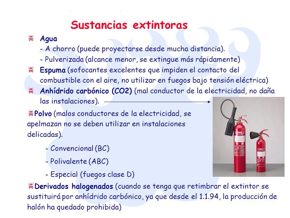 Sustancias extintoras