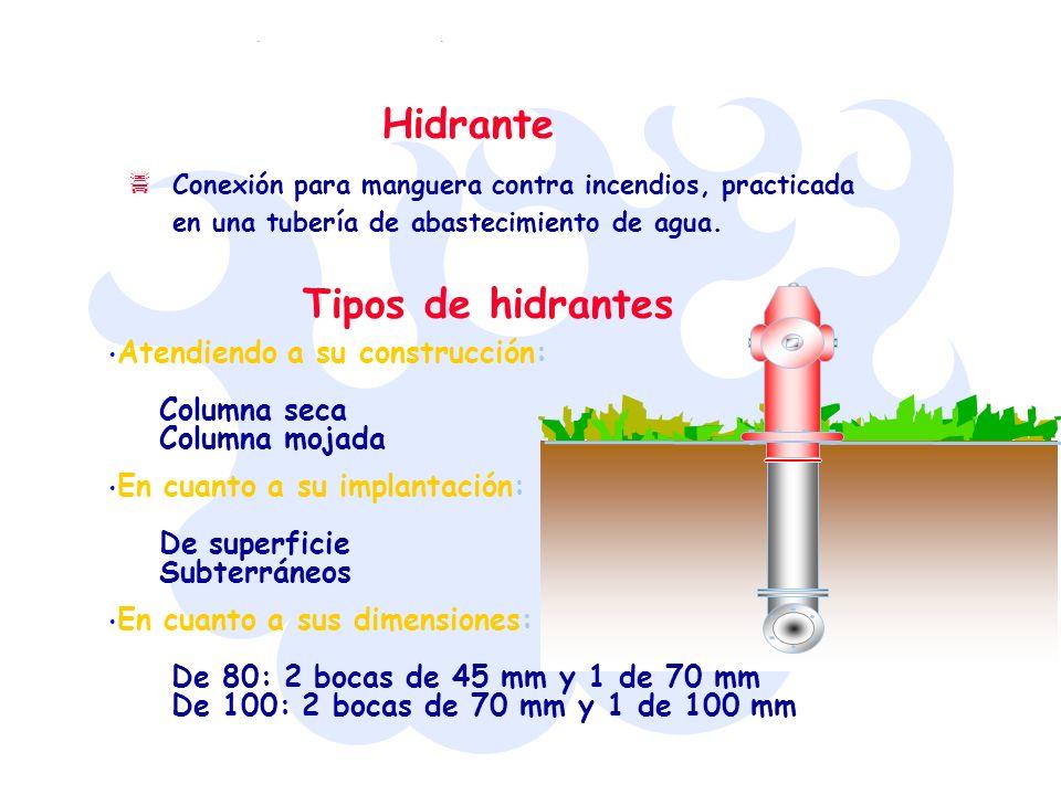 Hidrante Tipos de hidrantes