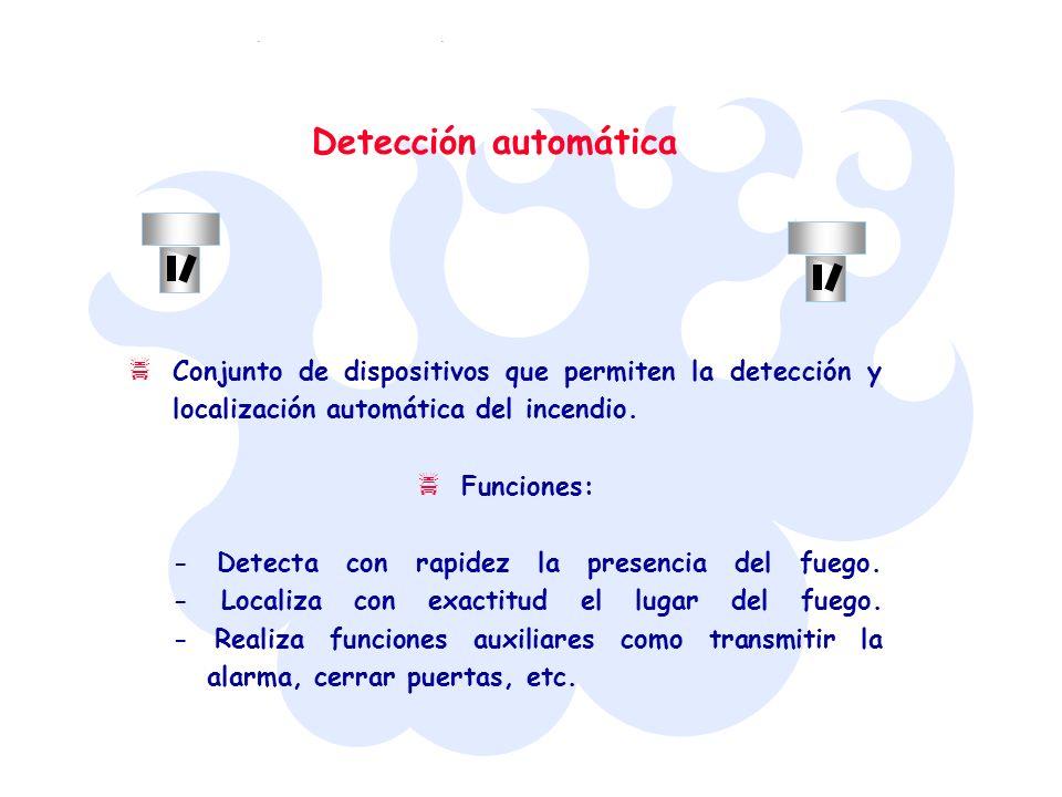 Detección automáticaConjunto de dispositivos que permiten la detección y localización automática del incendio.