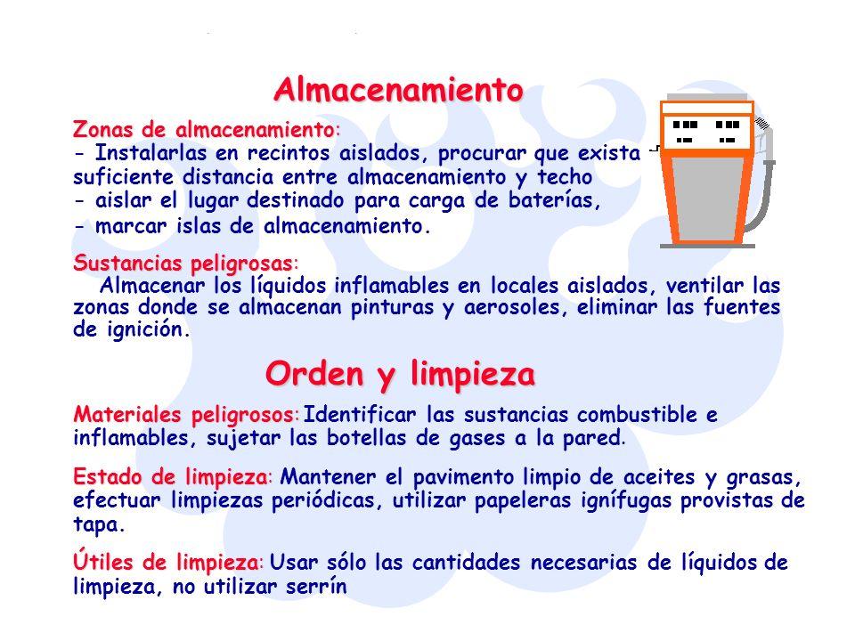 Almacenamiento Orden y limpieza Zonas de almacenamiento: